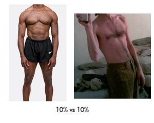 10 body fat percentage