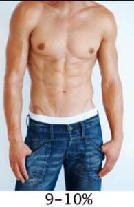 10 percent body fat men