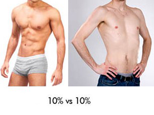 10 percent body fat male