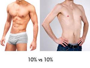 10 percent body fat male