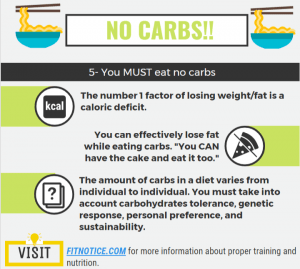 carbs are bad myth