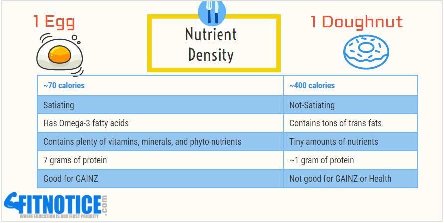 كثافة المغذيات
